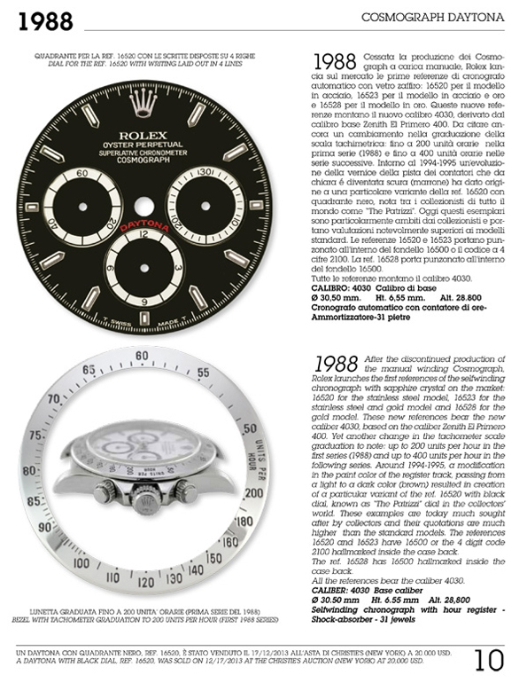 rolex,guido mondani,guido mondani editore,mondani editore,mondani,giorgia mondani,rolex encyclopedia,montre,montres,watch,watches,luxe,luxury,air-king,bart simpson,bicchierini dial,bubble back,buckley dial,comex,chronographs,cosmograph,dato-compax,daytona,deep sea,double red,exclamation mark,explorer i,explorer ii,explorer dial,feet first,glidelock,glossy dial,gmt-master,ghost dial,green,hulk,james bond,lumi dial,meter first,milgauss,military,moon phases,oman dial,oyster date,oyster datejust,oyster datejust ii,oyster day-date,oyster day-date ii,oyster no date,panerai